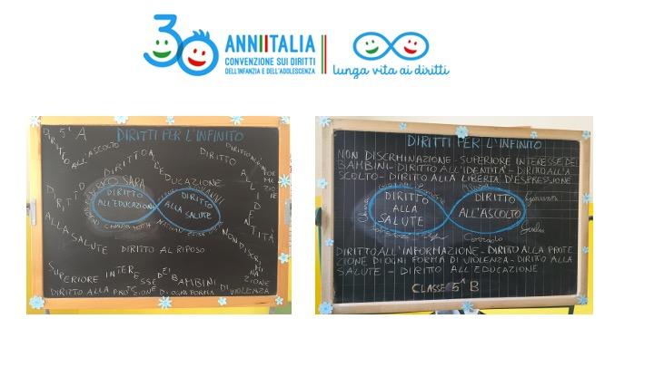 INFINITO DEI DIRITTIDiapositiva4