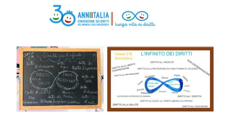 INFINITO DEI DIRITTIDiapositiva6