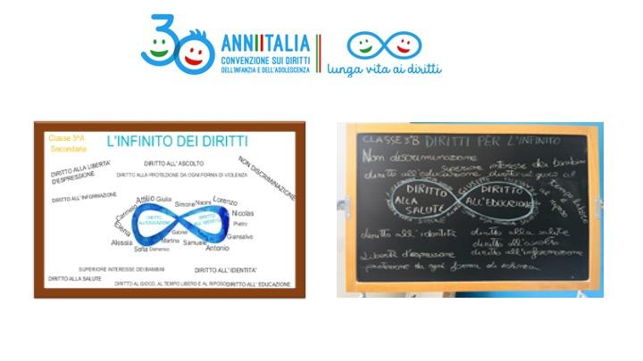 INFINITO DEI DIRITTIDiapositiva7